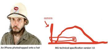 Consumer cam high tech